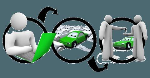 Offerieren, Barzahlen und Abholen